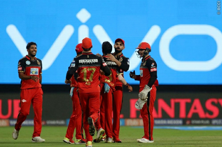 Team Prediction : Possible playing XI of RCB