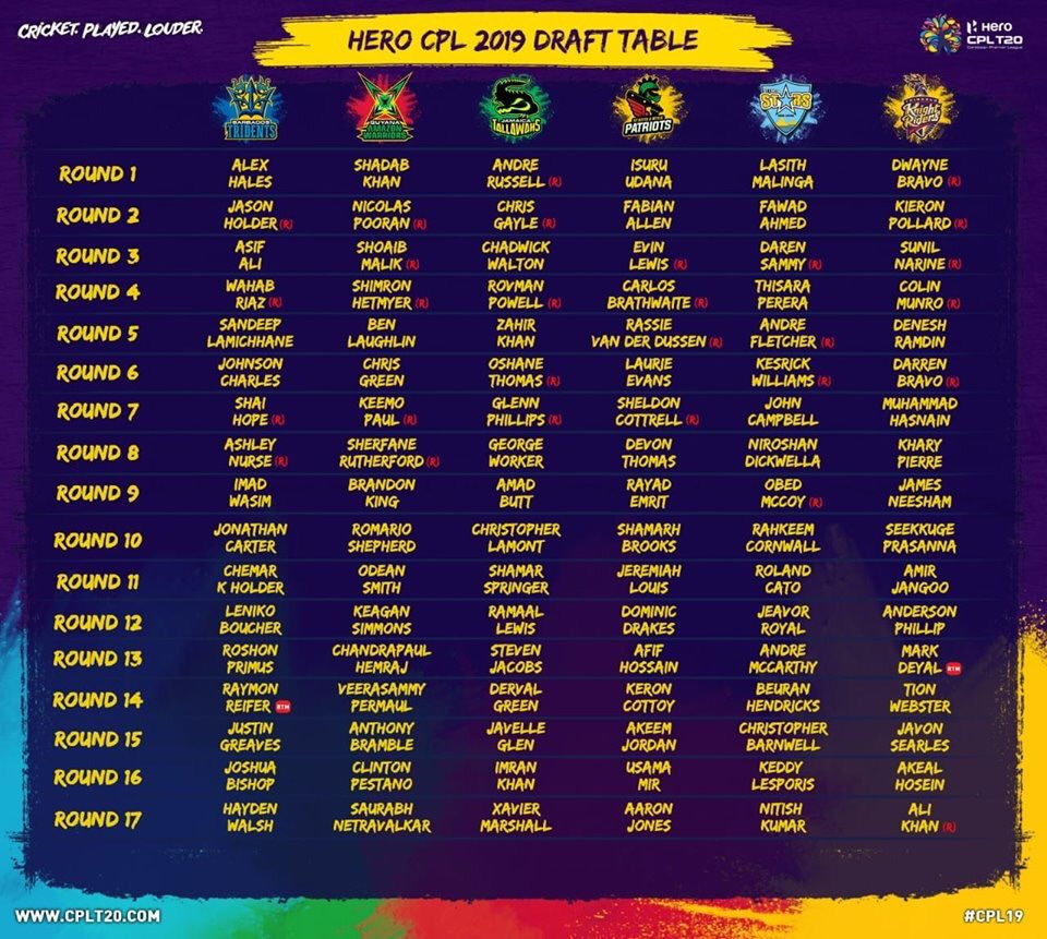 CPL teams squad after players draft