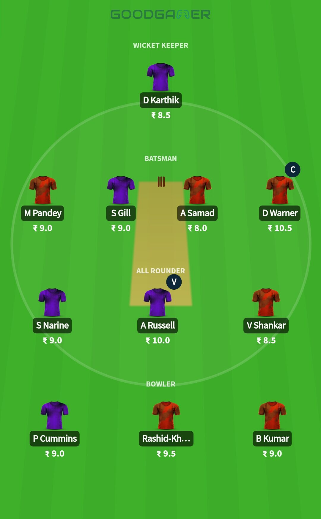 IPL 2021: Match 3, SRH vs KKR, Good gamer fantasy XI Prediction
